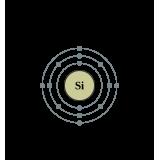 Πυρίτιο (Silica)